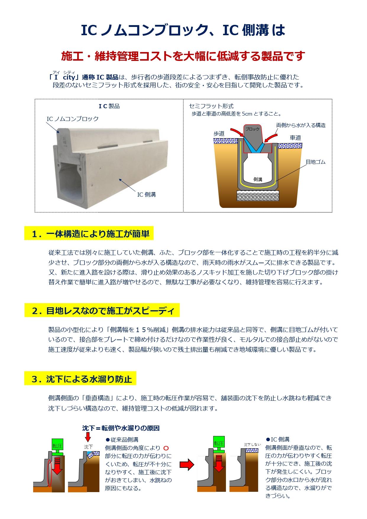 セミフラットタイプのIC製品